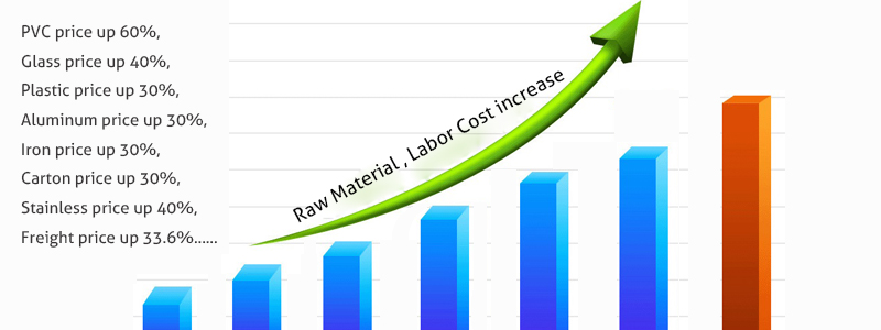 Cost Of Glass Material